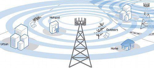 internet in aree non servite da adsl e fibra